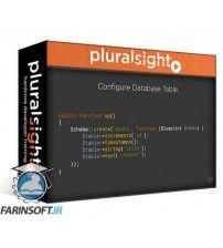 آموزش PluralSight RESTful Web Services with PHP and Laravel