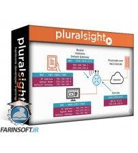 آموزش PluralSight Introduction to Networking for Cisco CCNA 200-125/100-105