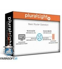 آموزش PluralSight Network Layer Addressing and Operation for Cisco CCNA 200-125/100-105