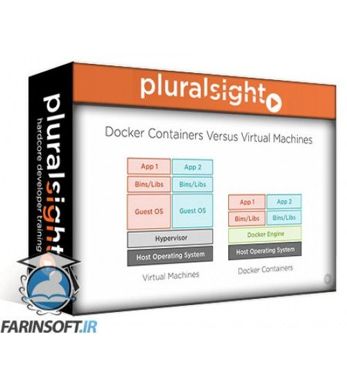 آموزش PluralSight Play by Play: Docker for Web Developers with John Papa and Dan Wahlin