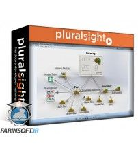دانلود آموزش PluralSight SOLIDWORKS – File Management