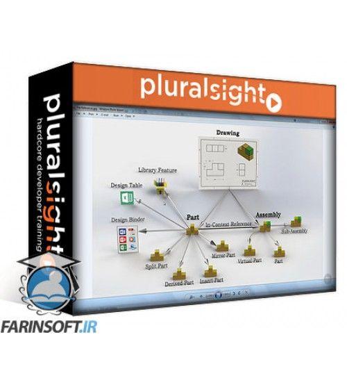 آموزش PluralSight SOLIDWORKS – File Management