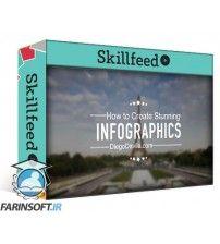 دانلود آموزش Skillshare Create Stunning Infographics to Share your Ideas