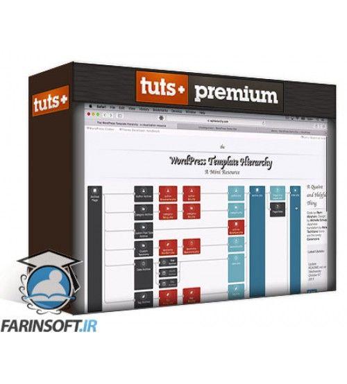 آموزش Tutsplus Understanding the WordPress Theme Template Hierarchy