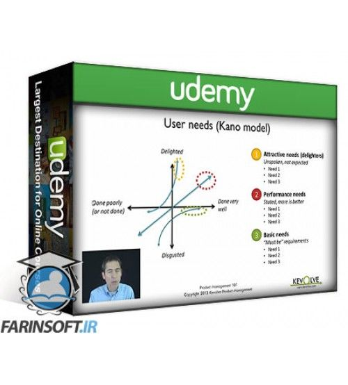 آموزش Udemy Product Management 101