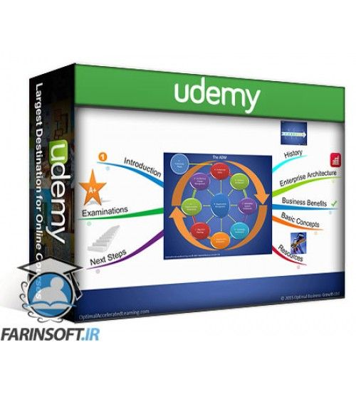 آموزش Udemy TOGAF In 30 – TOGAF Overview For Business/IT Professionals