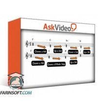 آموزش AskVideo Ear Training 102 Harmony and Chord Progressions