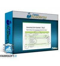 آموزش Career academy Introduction to Business Accounting
