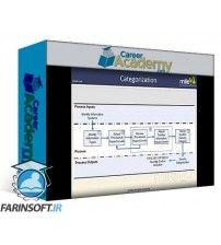 آموزش Career academy Information Systems Certification and Accreditation Professional (ISCAP) Online Training Series