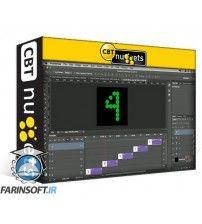 آموزش CBT Nuggets Photoshop for Developers