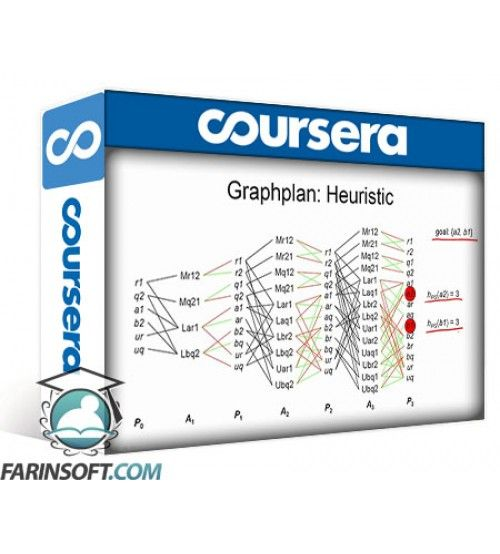آموزش Coursera Artificial Intelligence Planning