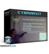 دانلود آموزش Cybrary CISM Training