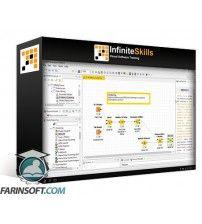 دانلود آموزش Introduction to Data Analytics with KNIME Training Video
