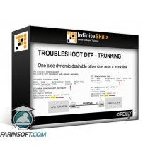 آموزش Infinite Skills Cisco ICND2 200-105 Exam Training