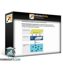 دانلود آموزش Software Defined Networking (SDN) Training Video