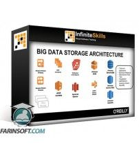آموزش Infinite Skills Get Started with Amazon Data Storage Using S3 and Glacier