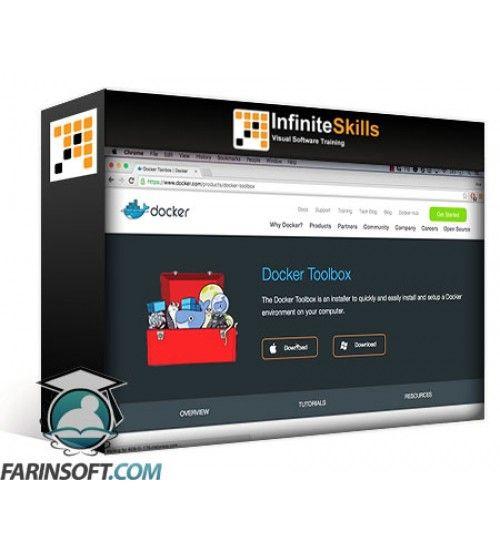 آموزش Learning Path: Delivering Applications with Docker