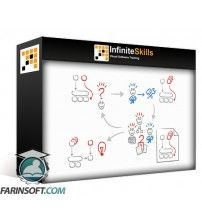 آموزش Infinite Skills Learning Path: Growing Agile Architecture by Empowering Teams