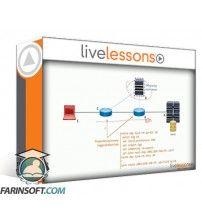 دانلود آموزش LiveLessons Large-Scale Network Design: Best Practices for Designing Elegant Scalable and Programmable Networks
