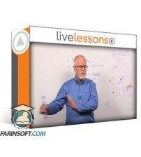 آموزش Live Lessons Leading SAFe 3.0