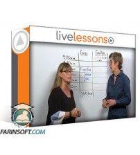 آموزش LiveLessons Agile Testing Essentials