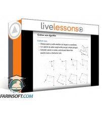 آموزش Live Lessons Informit - Algorithms 24 Part Lecture Series