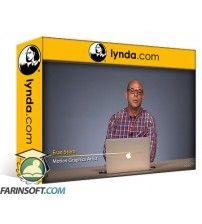 آموزش Lynda Premiere Pro Guru: 3D Titling for Video Editors