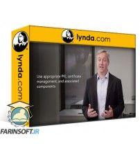 آموزش Lynda Preparing for the CompTIA Security+ Exam (SY0-401)