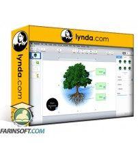 آموزش Lynda Keynote for Educators