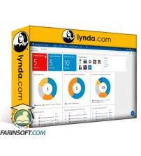 آموزش Lynda Visual Studio Team Services: The Basics