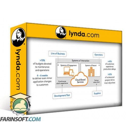 آموزش Lynda Cloud Computing: The Cloud and DevOps