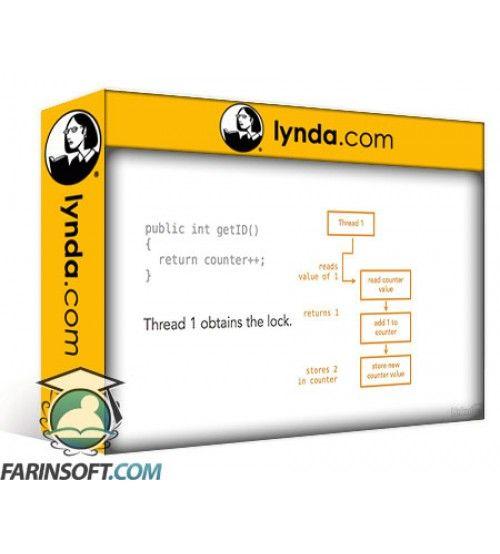 آموزش Lynda Managing Threads in Java