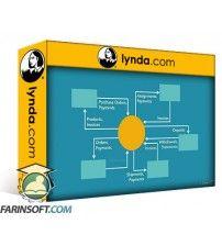 دانلود آموزش Lynda Business Process Modeling Fundamentals