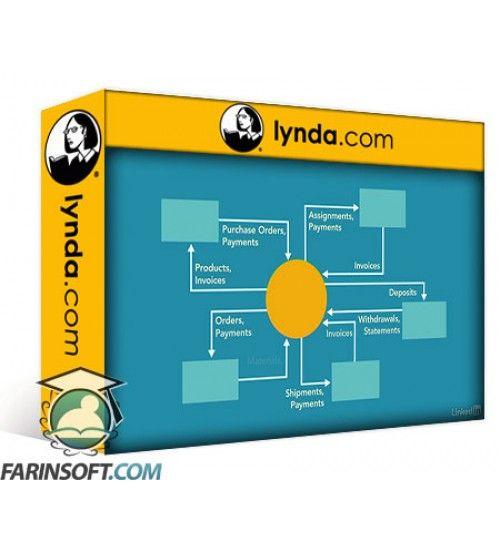 آموزش Lynda Business Process Modeling Fundamentals