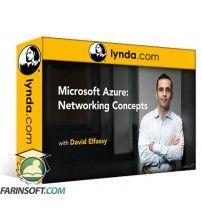 آموزش Lynda Microsoft Azure: Security Concepts