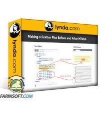 آموزش Lynda Crossfilter for Data Science Essential Training