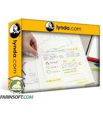 آموزش Lynda UX Design Techniques: Creating Scenarios and Storyboards