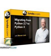 دانلود آموزش Lynda Migrating from Python 2.7 to Python 3