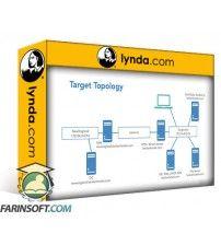 آموزش Lynda Windows Server 2016: Remote Access Solutions