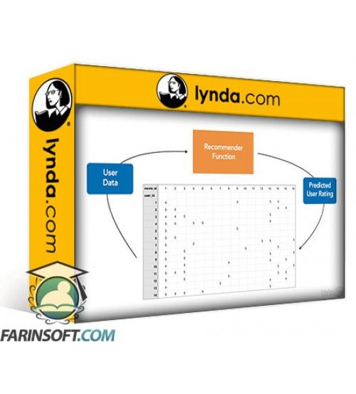 آموزش Lynda Machine Learning Fundamentals: Learning to Make Recommendations