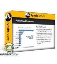 آموزش Lynda Learning Cloud Computing: Application Migration