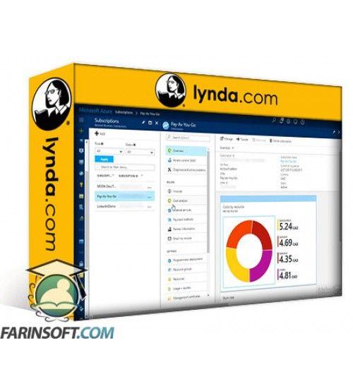 آموزش Lynda Microsoft Azure: Design and Deploy ARM Templates