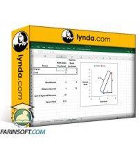 آموزش Lynda Data Reduction Techniques Using Excel and R: Business Analytics Deep Dive