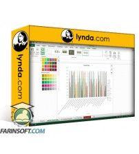 آموزش Lynda Cert Prep: Excel 2013 Microsoft Office Expert Part Two (77-428)