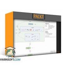 دانلود آموزش PacktPub Machine Learning with TensorFlow