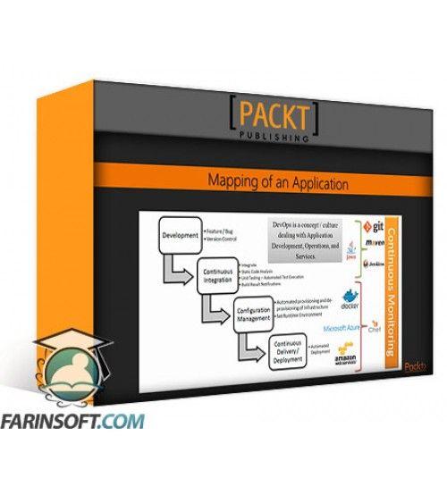 آموزش PacktPub DevOps for Web Development