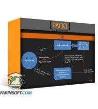دانلود آموزش PacktPub Secure Your Spring-Based Applications