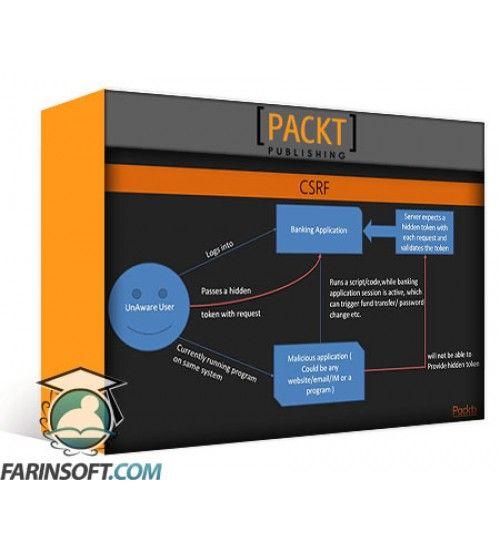 آموزش PacktPub Secure Your Spring-Based Applications