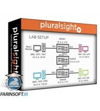 آموزش PluralSight Network Interface Layer and Ethernet Operation for Cisco CCNA 200-125/100-105