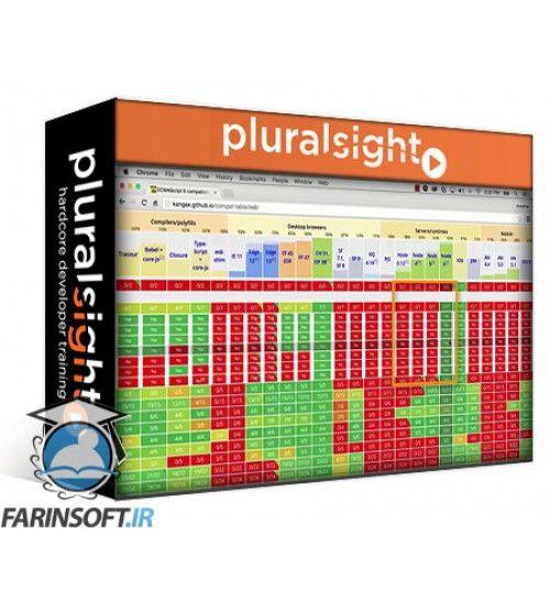 آموزش PluralSight Using ES6 in Your Node.js Web Application